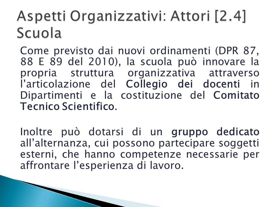 Aspetti Organizzativi: Attori [2.4] Scuola